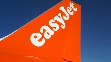 easyjet tail